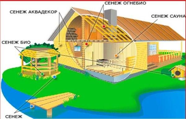 Куплю медь дорого в Сенеж пункт приема металлолома в Звенигород