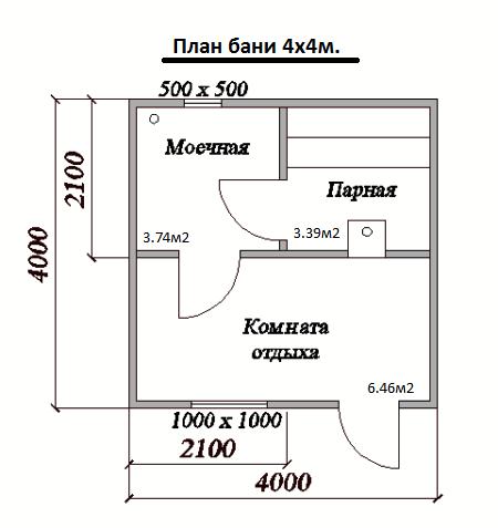 Как построить баню своими руками дешево из кирпича 13