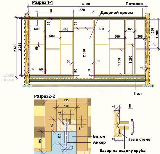 Как сделать каркас для межкомнатной стены