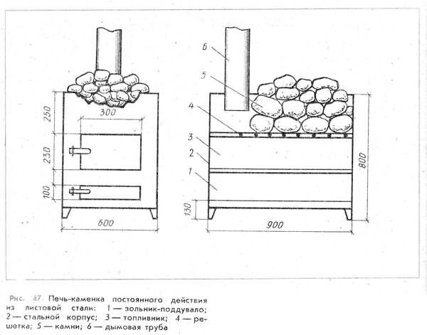 Печка для бани своими руками чертежи с кирпича8
