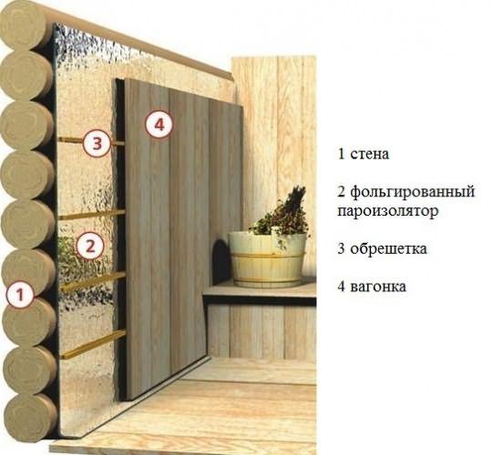 Потолки с можно ли натяжные шумоизоляцией сделать