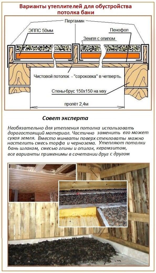 Утепление потолка бани керамзитом своими руками 72