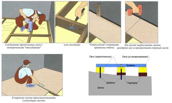 Гидроизоляция балконов теплоизоляция