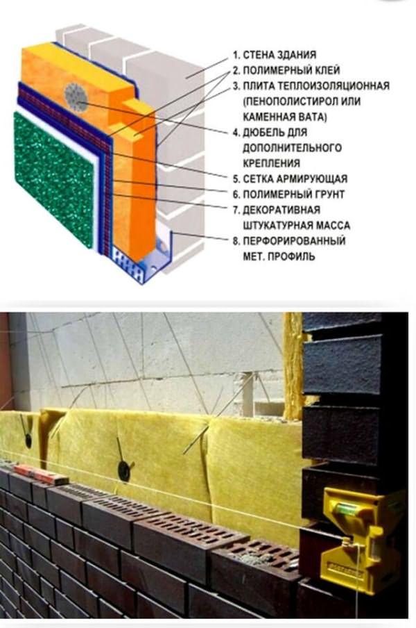 Утепление кирпичных стен в бане изнутри