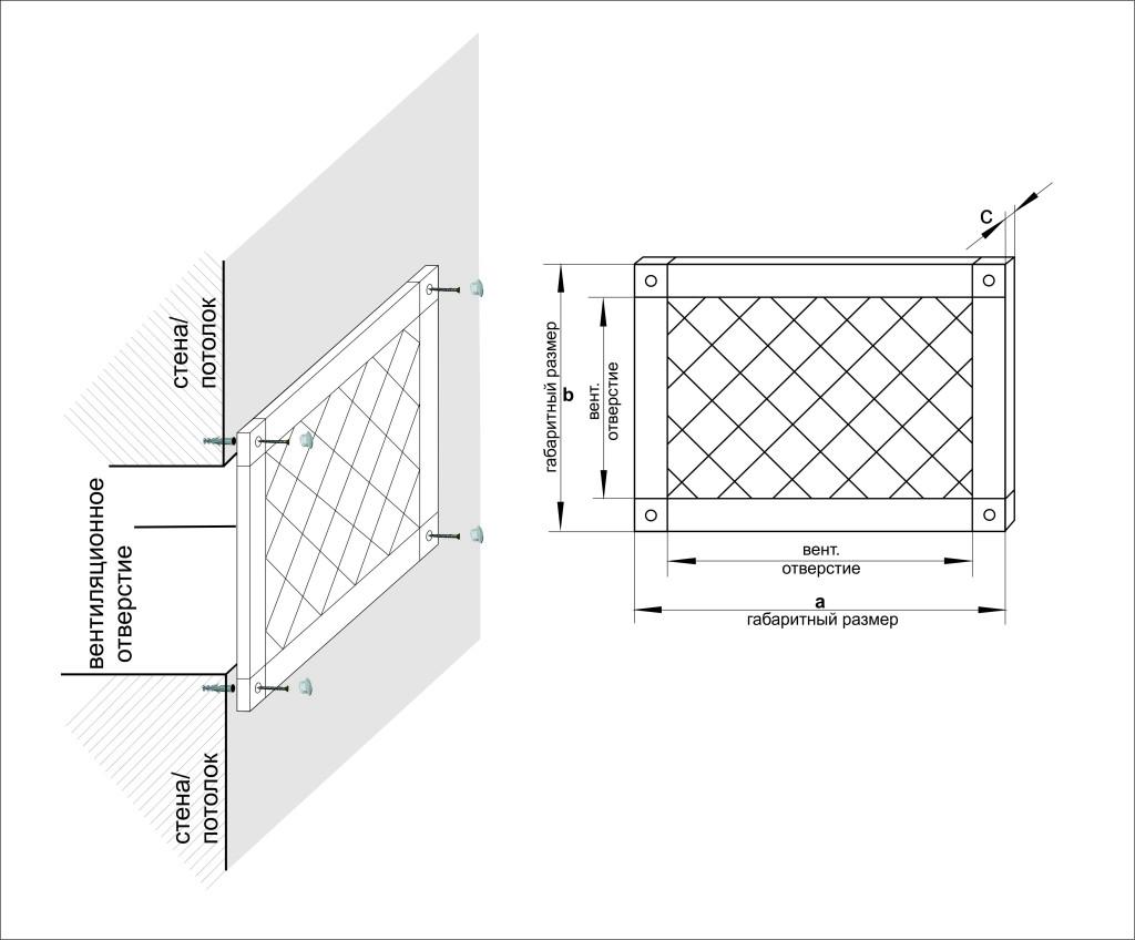 Схема вентиляции в парной бани фото 300