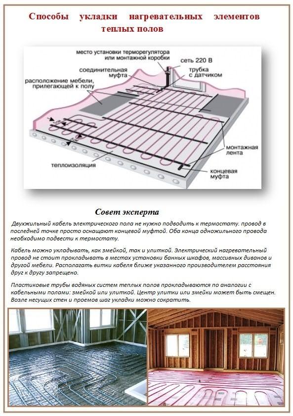 Как сделать электрические теплые полы в бани 353
